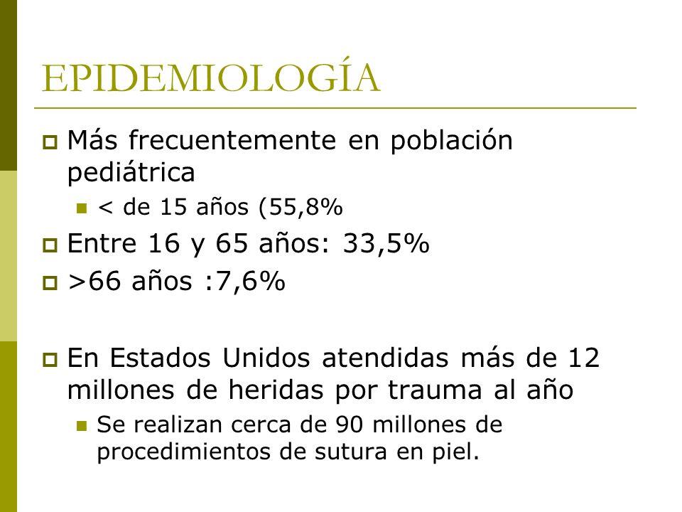 EPIDEMIOLOGÍA Más frecuentemente en población pediátrica