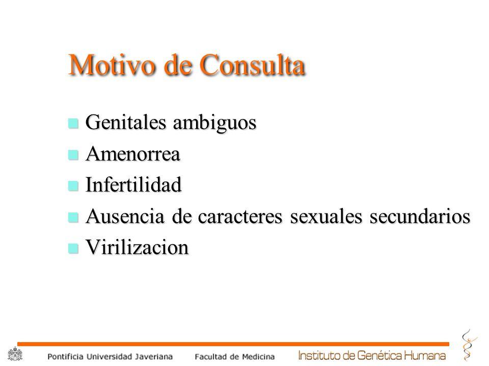 Motivo de Consulta Genitales ambiguos Amenorrea Infertilidad
