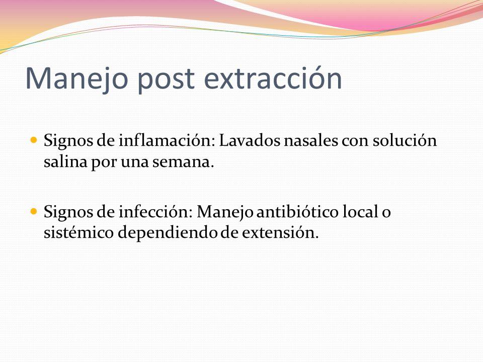 Manejo post extracción