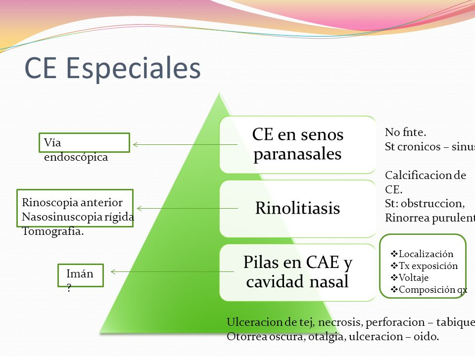 CE Especiales No fnte. St cronicos – sinusitis. Vía endoscópica