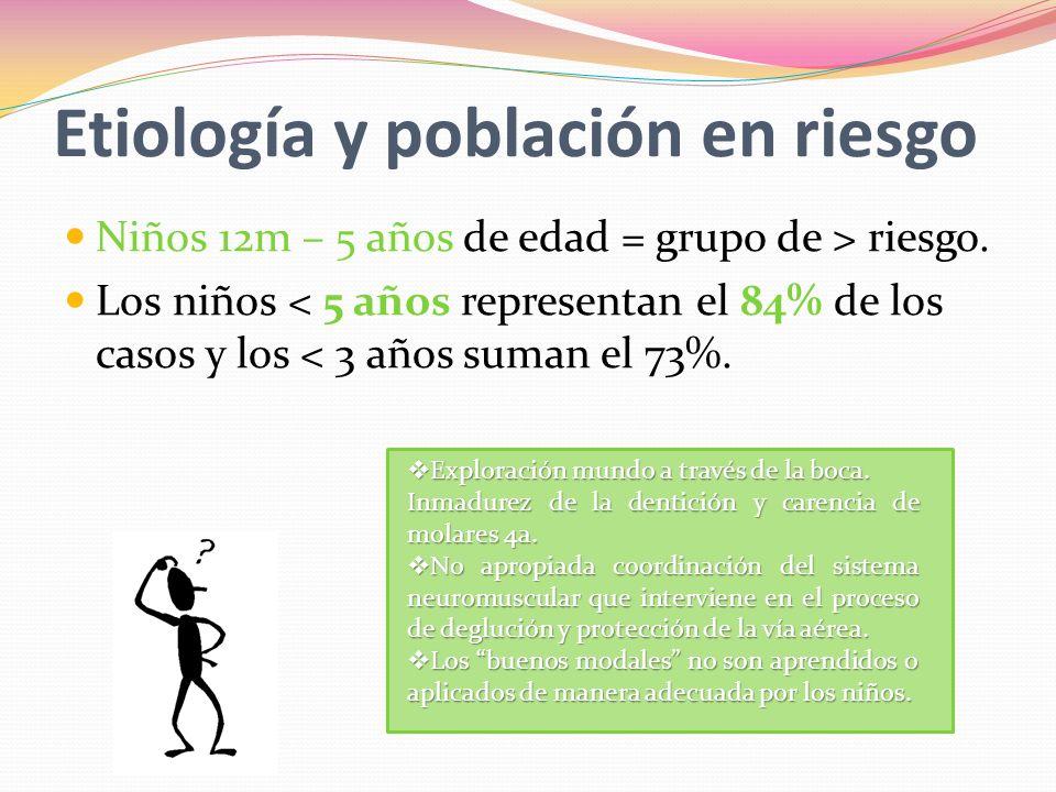 Etiología y población en riesgo