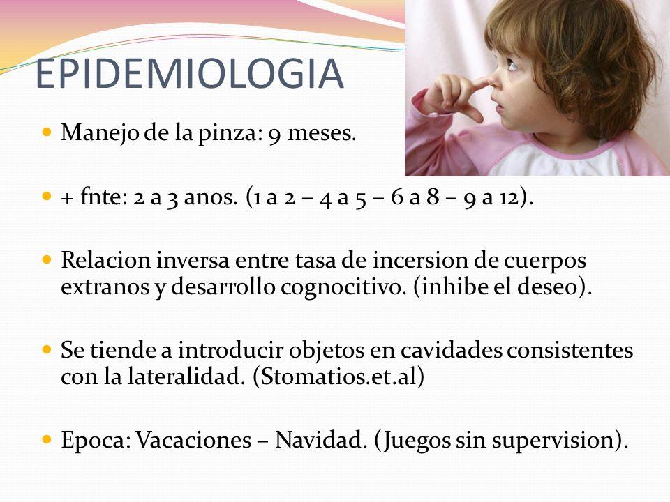 EPIDEMIOLOGIA Manejo de la pinza: 9 meses.