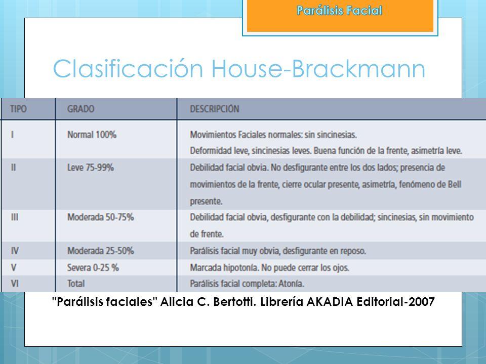 Clasificación House-Brackmann