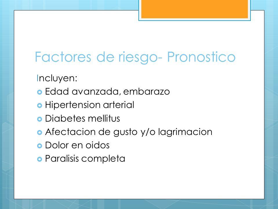 Factores de riesgo- Pronostico