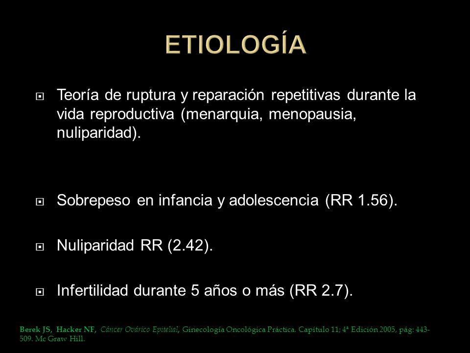 ETIOLOGÍA Teoría de ruptura y reparación repetitivas durante la vida reproductiva (menarquia, menopausia, nuliparidad).