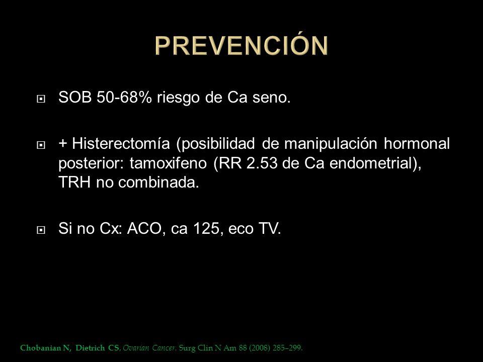 PREVENCIÓN SOB 50-68% riesgo de Ca seno.