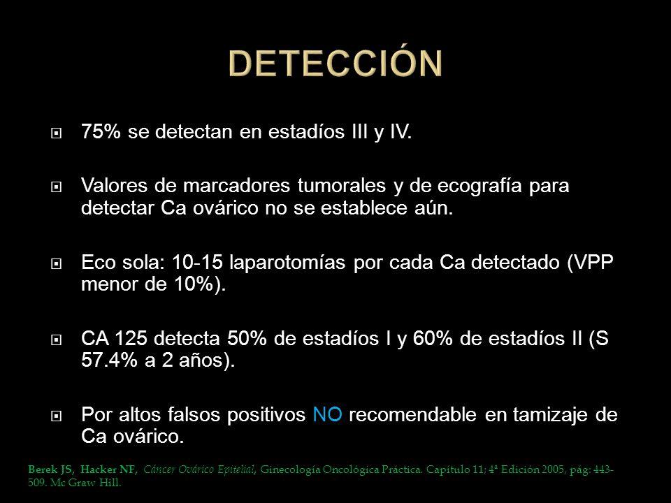 DETECCIÓN 75% se detectan en estadíos III y IV.