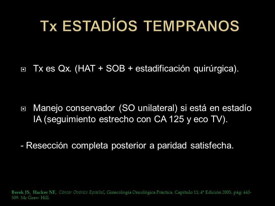 Tx ESTADÍOS TEMPRANOSTx es Qx. (HAT + SOB + estadificación quirúrgica).