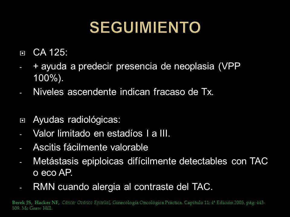 SEGUIMIENTOCA 125: + ayuda a predecir presencia de neoplasia (VPP 100%). Niveles ascendente indican fracaso de Tx.
