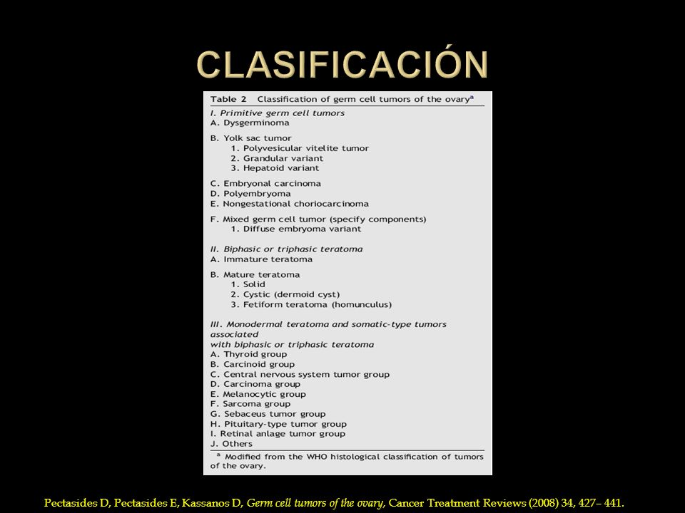 CLASIFICACIÓN Pectasides D, Pectasides E, Kassanos D, Germ cell tumors of the ovary, Cancer Treatment Reviews (2008) 34, 427– 441.