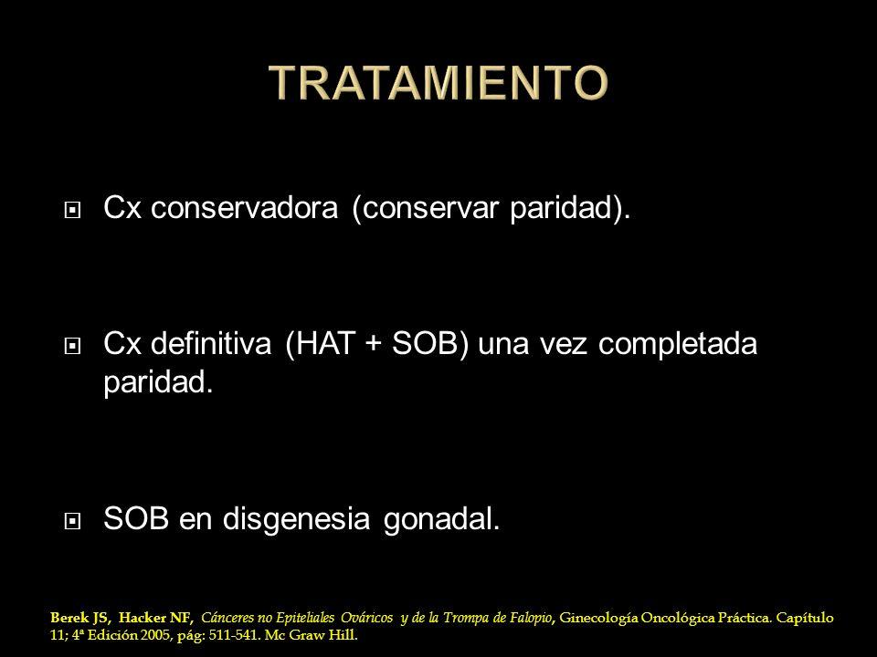 TRATAMIENTO Cx conservadora (conservar paridad).