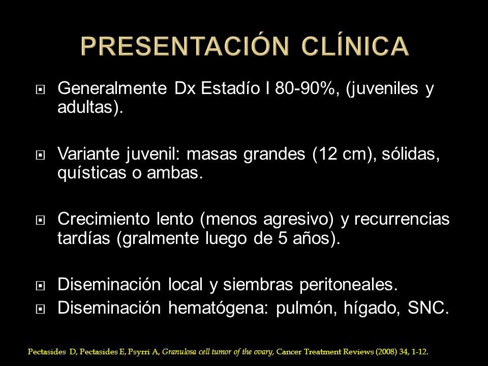 PRESENTACIÓN CLÍNICA Generalmente Dx Estadío I 80-90%, (juveniles y adultas). Variante juvenil: masas grandes (12 cm), sólidas, quísticas o ambas.