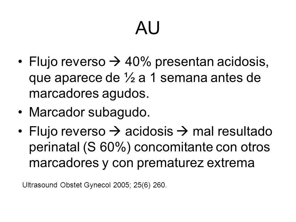AUFlujo reverso  40% presentan acidosis, que aparece de ½ a 1 semana antes de marcadores agudos. Marcador subagudo.