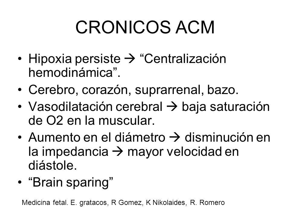 CRONICOS ACM Hipoxia persiste  Centralización hemodinámica .