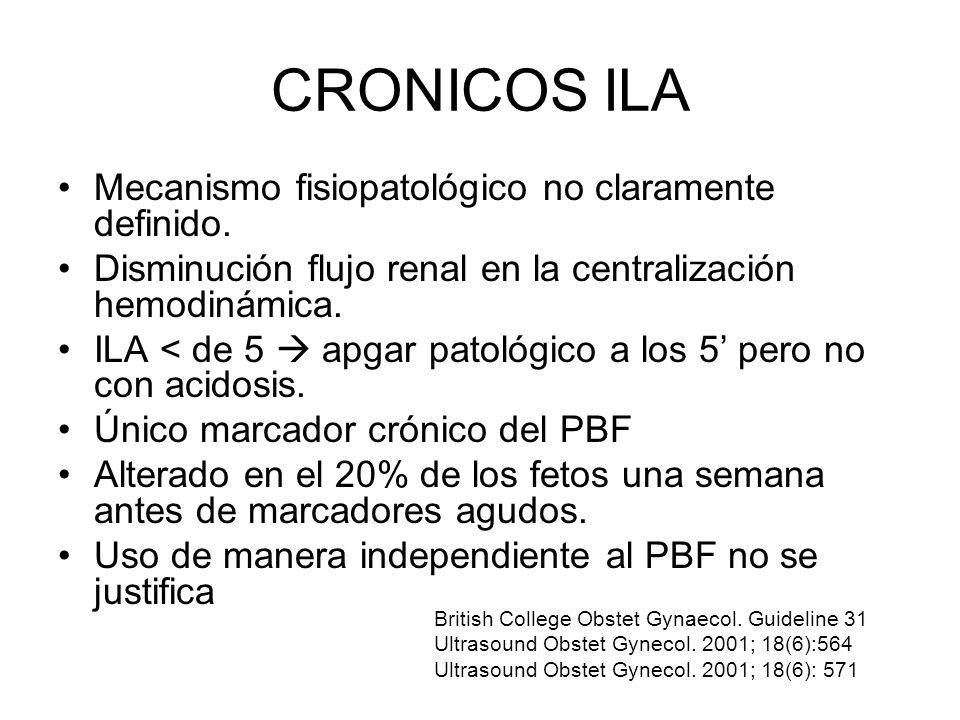 CRONICOS ILA Mecanismo fisiopatológico no claramente definido.