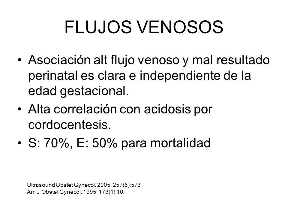 FLUJOS VENOSOS Asociación alt flujo venoso y mal resultado perinatal es clara e independiente de la edad gestacional.