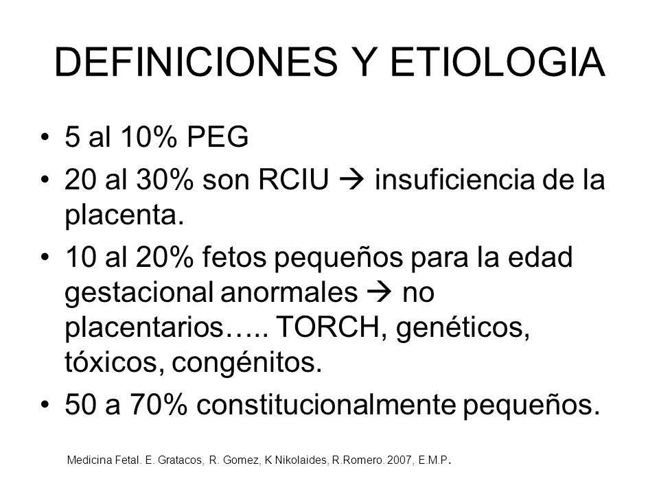 DEFINICIONES Y ETIOLOGIA