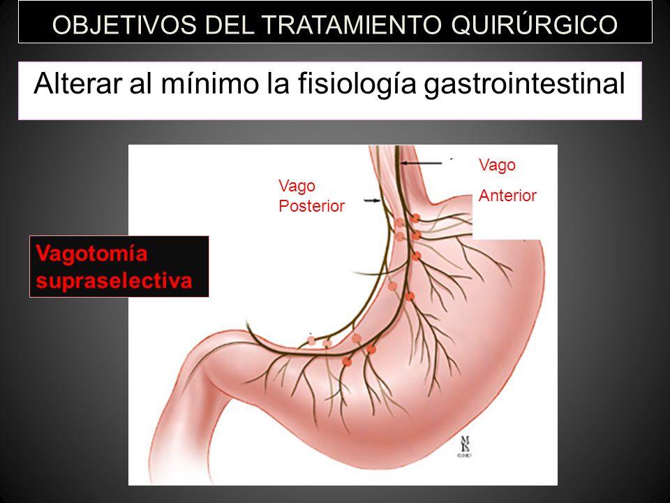 Alterar al mínimo la fisiología gastrointestinal