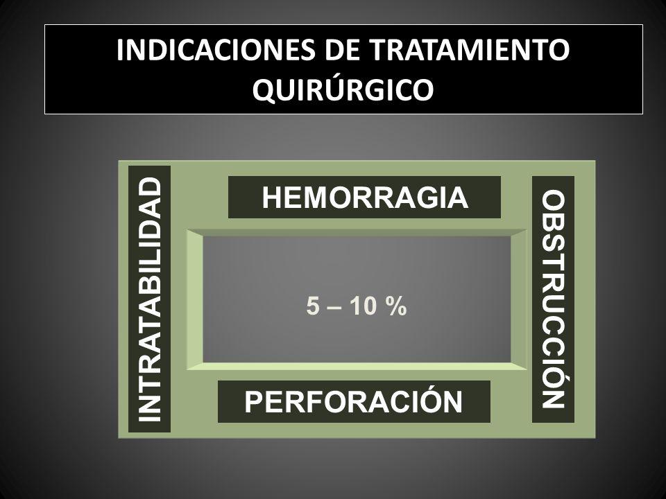 INDICACIONES DE TRATAMIENTO QUIRÚRGICO