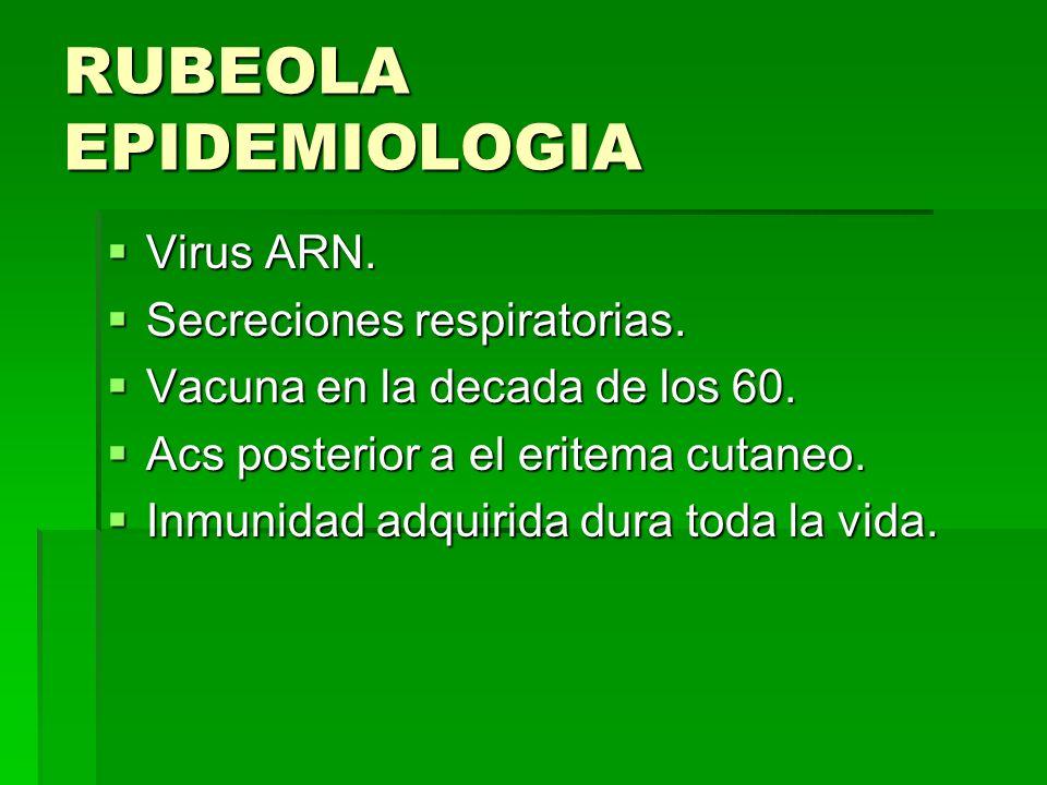 RUBEOLA EPIDEMIOLOGIA