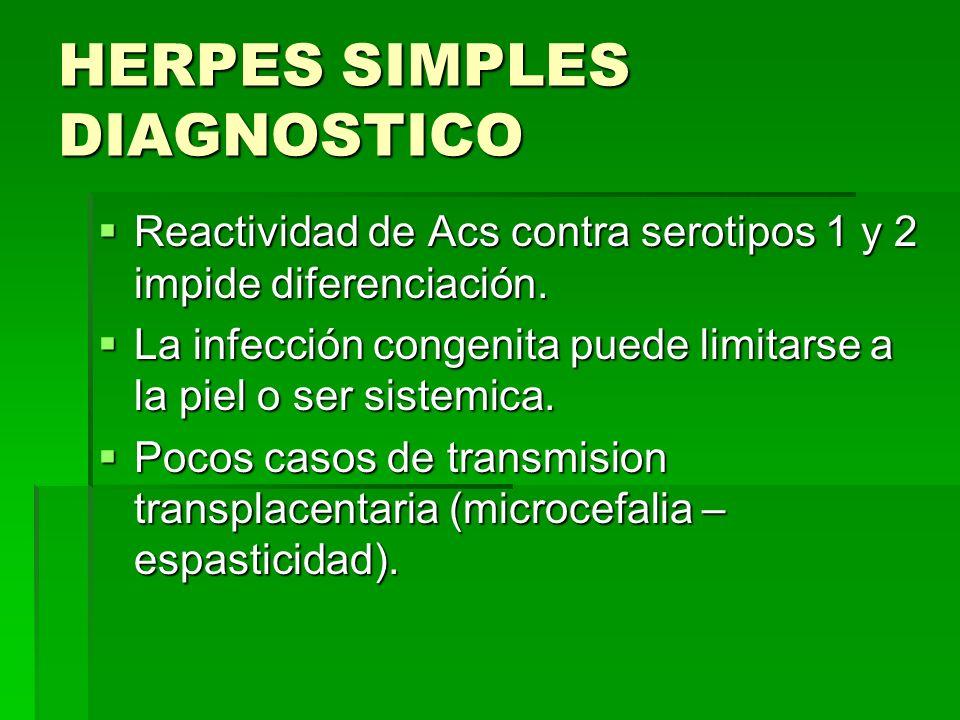 HERPES SIMPLES DIAGNOSTICO
