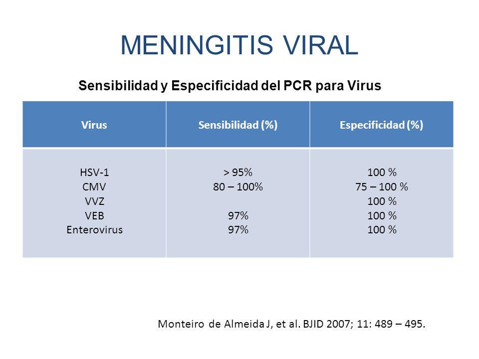 Sensibilidad y Especificidad del PCR para Virus