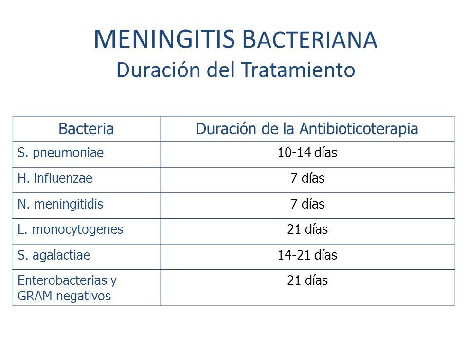 MENINGITIS BACTERIANA Duración del Tratamiento