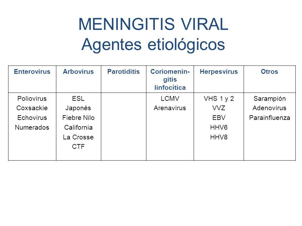 MENINGITIS VIRAL Agentes etiológicos