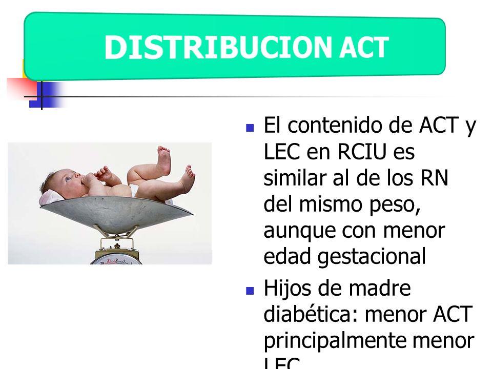 DISTRIBUCION ACT El contenido de ACT y LEC en RCIU es similar al de los RN del mismo peso, aunque con menor edad gestacional.