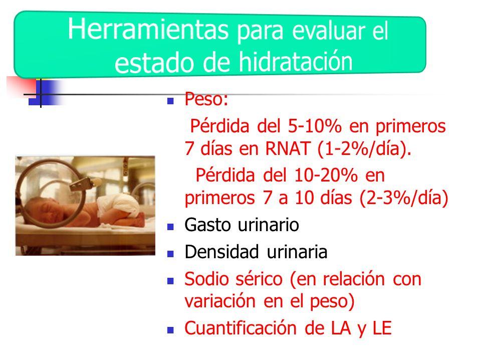 Herramientas para evaluar el estado de hidratación
