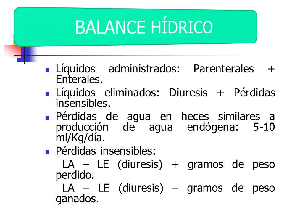 BALANCE HÍDRICO Líquidos administrados: Parenterales + Enterales.