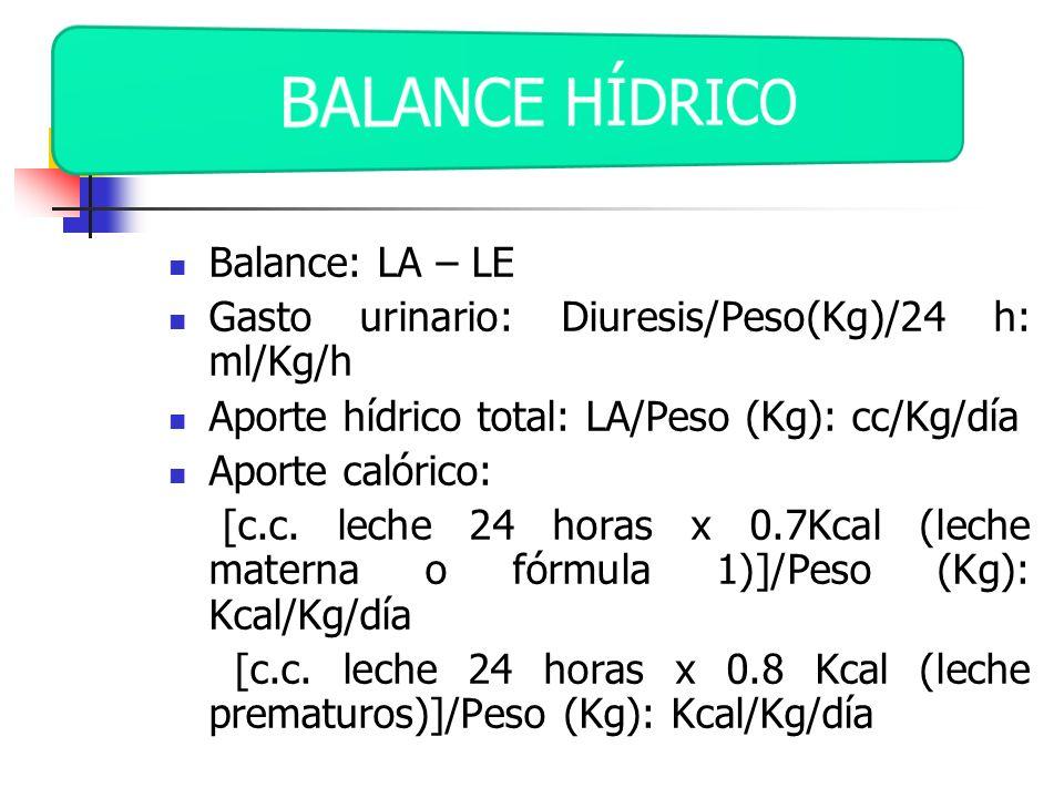 BALANCE HÍDRICO Balance: LA – LE