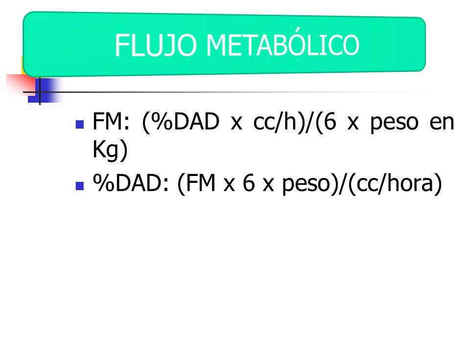 FLUJO METABÓLICO FM: (%DAD x cc/h)/(6 x peso en Kg)
