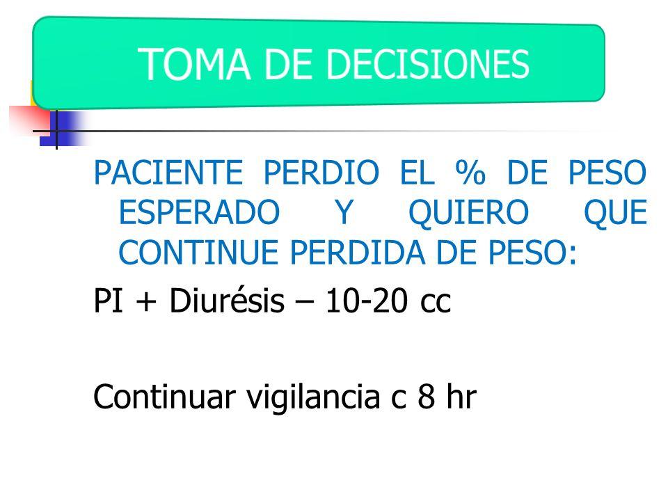 TOMA DE DECISIONES PACIENTE PERDIO EL % DE PESO ESPERADO Y QUIERO QUE CONTINUE PERDIDA DE PESO: PI + Diurésis – 10-20 cc Continuar vigilancia c 8 hr