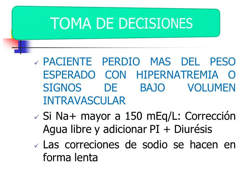TOMA DE DECISIONESPACIENTE PERDIO MAS DEL PESO ESPERADO CON HIPERNATREMIA O SIGNOS DE BAJO VOLUMEN INTRAVASCULAR.