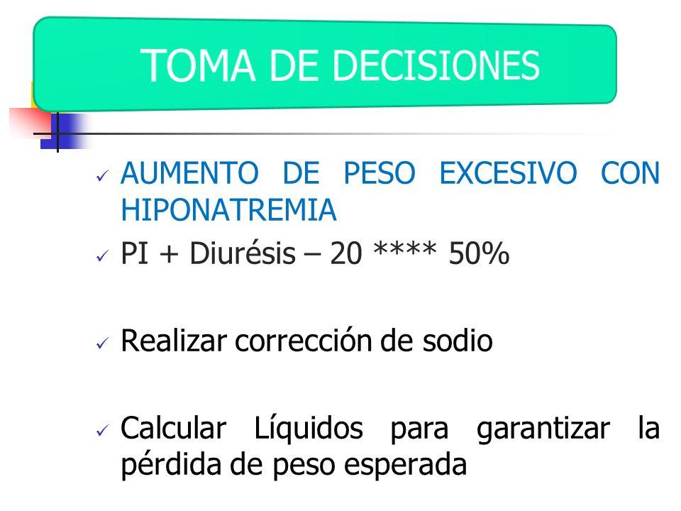 TOMA DE DECISIONES AUMENTO DE PESO EXCESIVO CON HIPONATREMIA