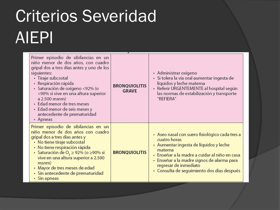 Criterios Severidad AIEPI