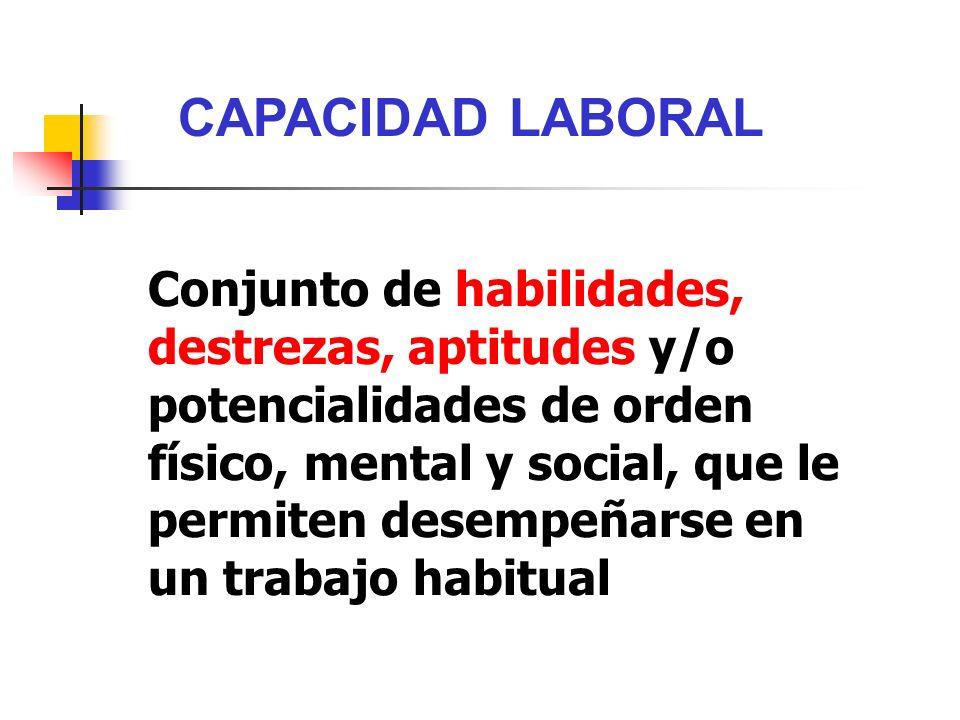 CAPACIDAD LABORAL
