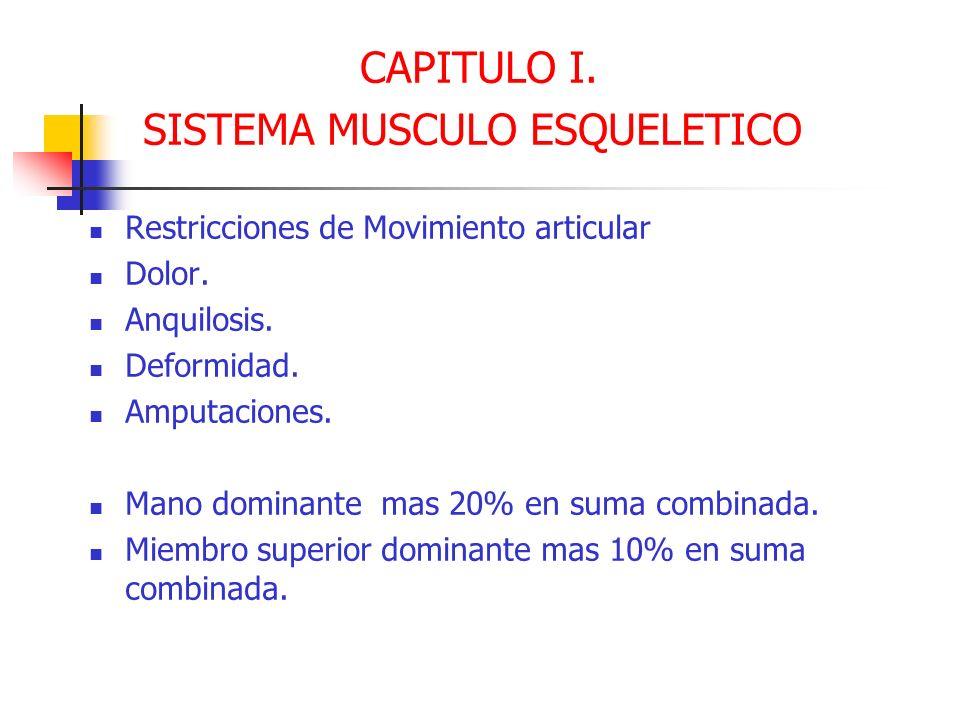CAPITULO I. SISTEMA MUSCULO ESQUELETICO