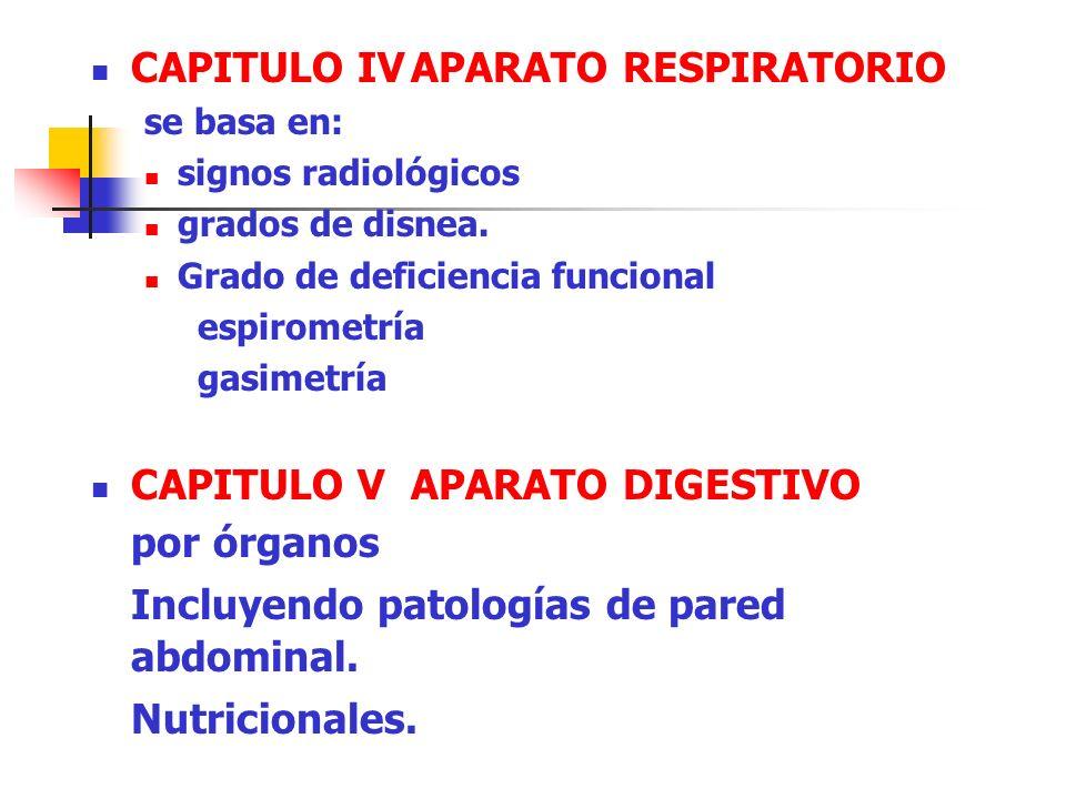 CAPITULO IV APARATO RESPIRATORIO