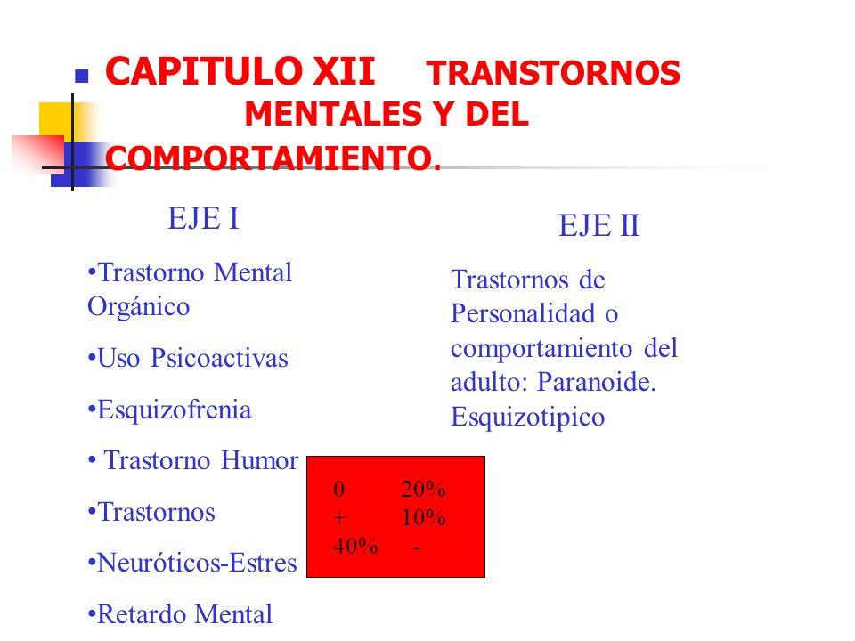 CAPITULO XII TRANSTORNOS MENTALES Y DEL COMPORTAMIENTO.