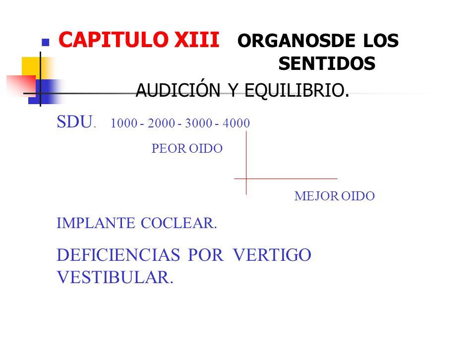 CAPITULO XIII ORGANOSDE LOS SENTIDOS