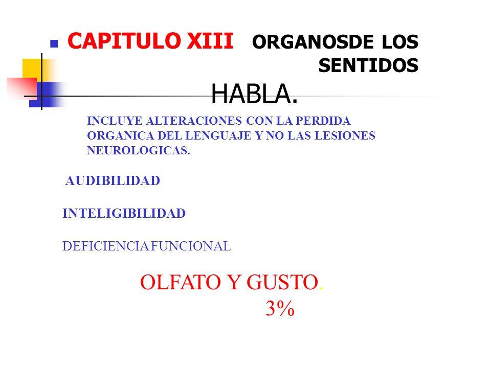CAPITULO XIII ORGANOSDE LOS SENTIDOS HABLA.