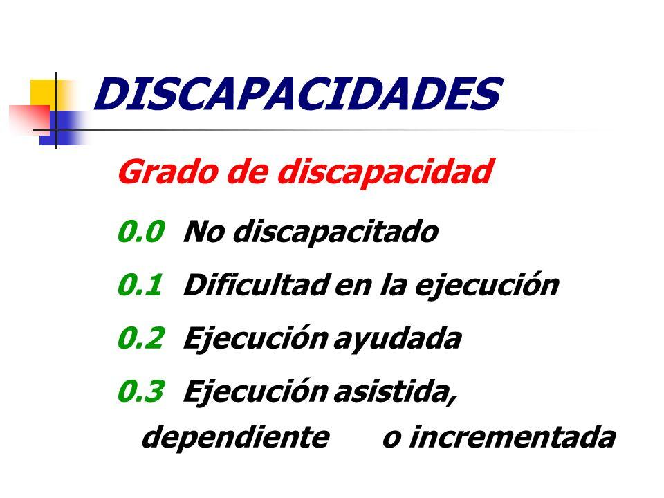 DISCAPACIDADES Grado de discapacidad 0.0 No discapacitado