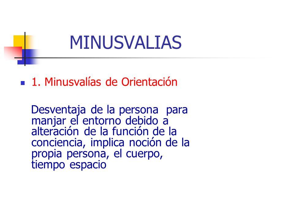 MINUSVALIAS 1. Minusvalías de Orientación