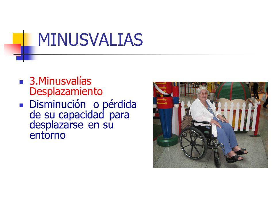 MINUSVALIAS 3.Minusvalías Desplazamiento