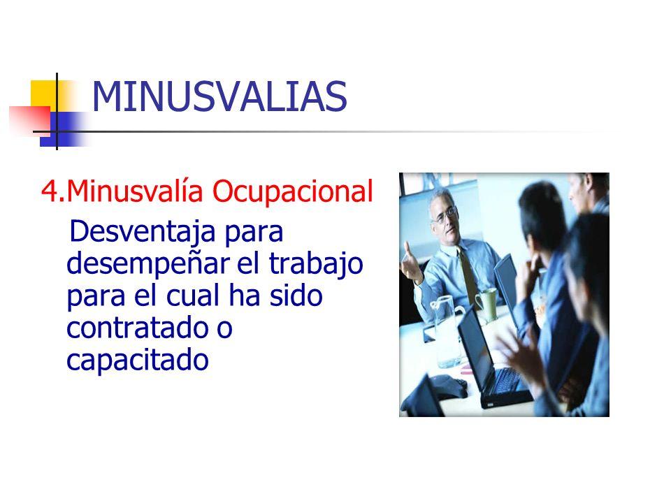 MINUSVALIAS 4.Minusvalía Ocupacional