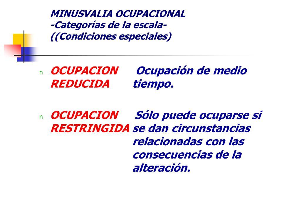OCUPACION RESTRINGIDA Ocupación de medio tiempo.