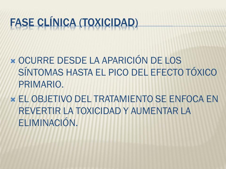 FASE CLÍNICA (TOXICIDAD)