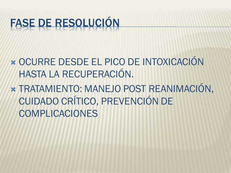 FASE DE RESOLUCIÓN OCURRE DESDE EL PICO DE INTOXICACIÓN HASTA LA RECUPERACIÓN.